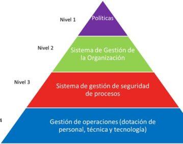 gestión del cambio en las organizaciones
